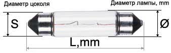 Индикаторная лампа с цоколем  S6, S7, S8,5.<br>